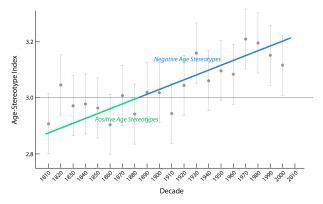 Scientific research graph